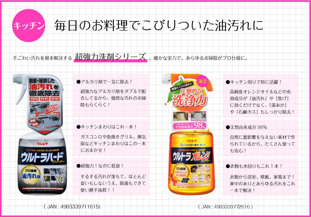 キッチン 超強力洗剤シリーズ